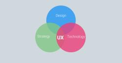 ۲۲ نکته مهم که طراحان UX باید قبل از تاسیس شرکت خود بدانند