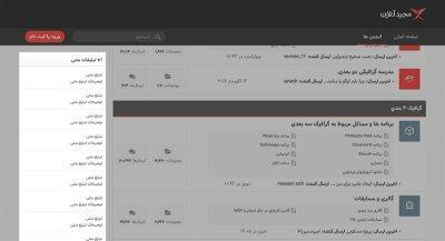 FT2 - تبلیغات متنی کنار انجمنها - نمایش در کنار صفحهاصلی انجمنها