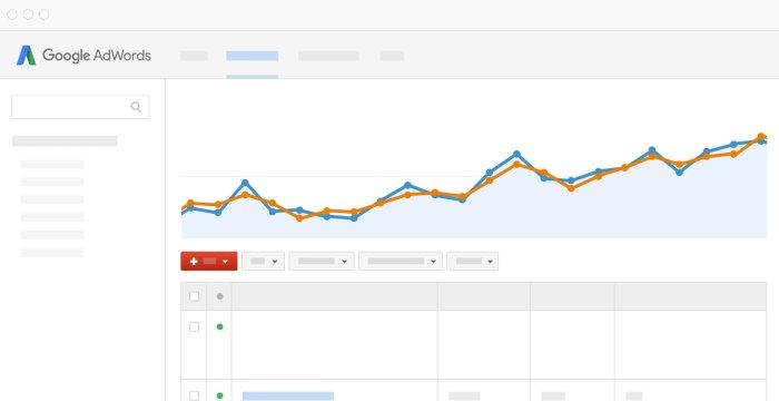 استارتاپ شما چگونه باید از Google Adwords  استفاده کند؟